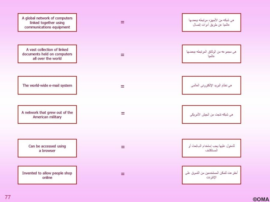 Information Technology Ppt Download
