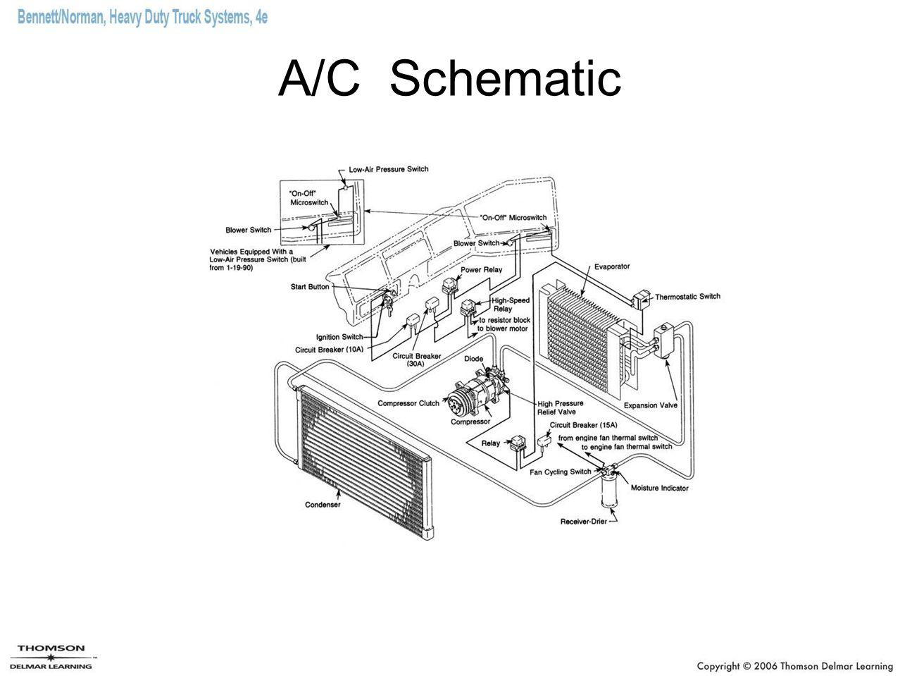Heavy Duty Heating Ventilation And Air Conditioning