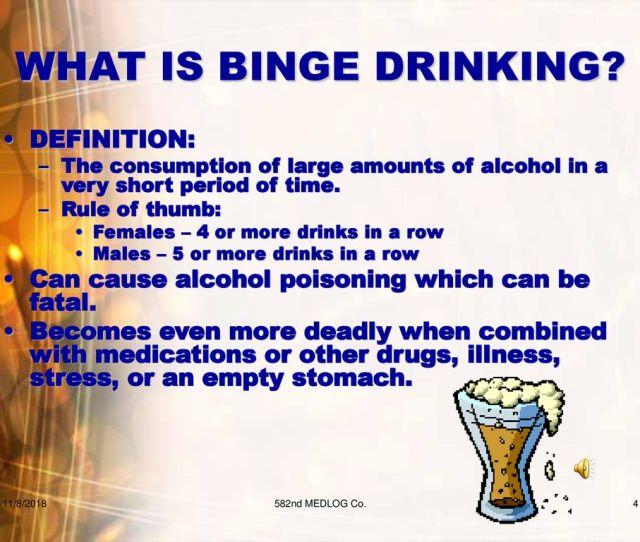What Is Binge Drinking Definition