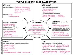 Turtle Diagrams For Manufacturing | Wiring Schematic Diagram