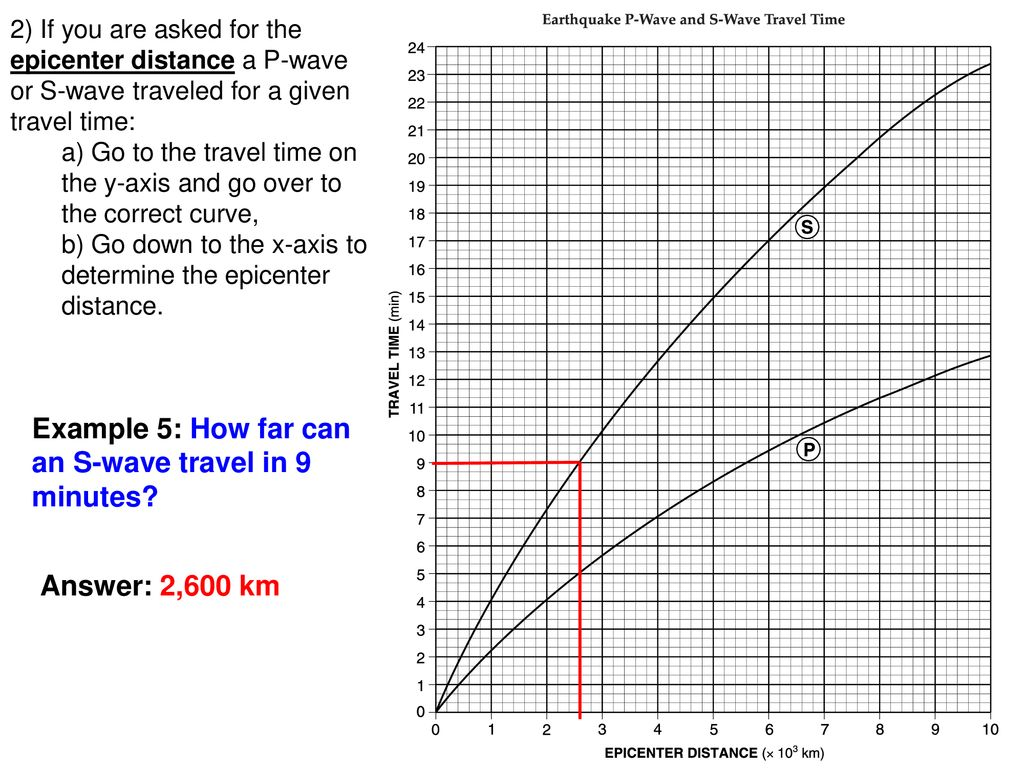 Travel Time Curve Worksheet Answers