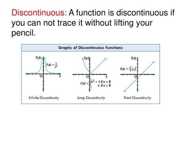 27-27 Continuity and End Behavior - ppt download