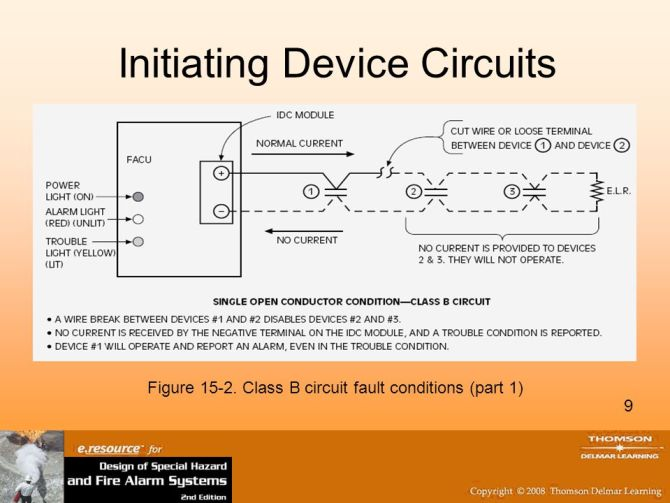 fire alarm circuit design and fire alarm control units  ppt