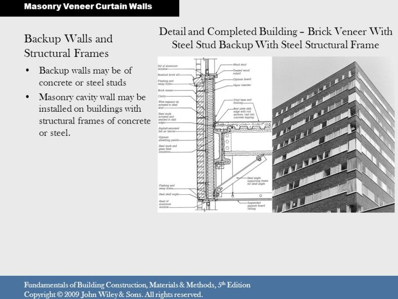 Reinforced Concrete Frame Construction Sequence | Framejdi org