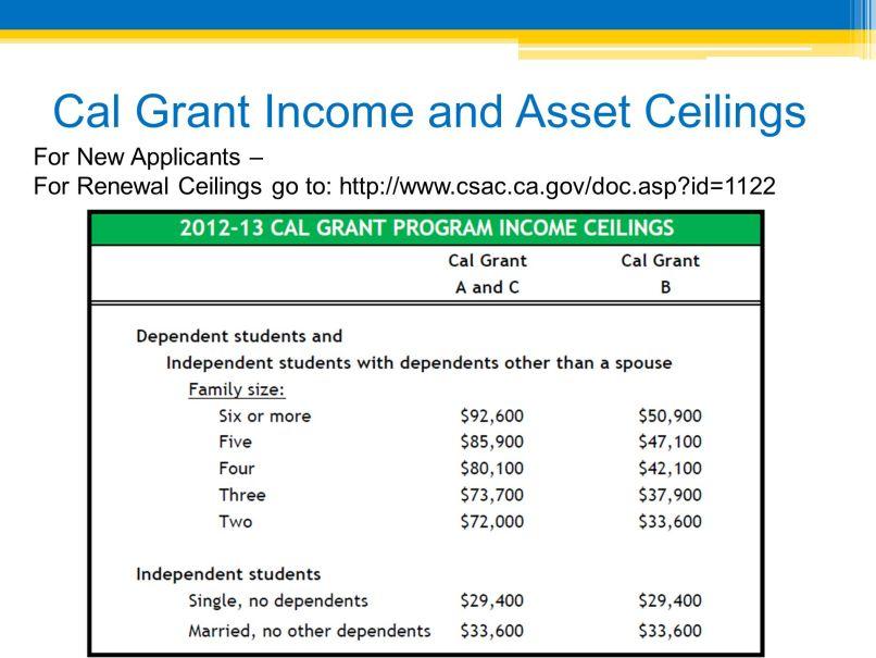 Cal Grant B Income Ceiling 2017 Snakepress Com