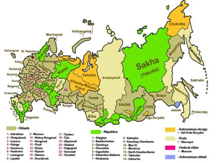 Image result for managing russian dissolution