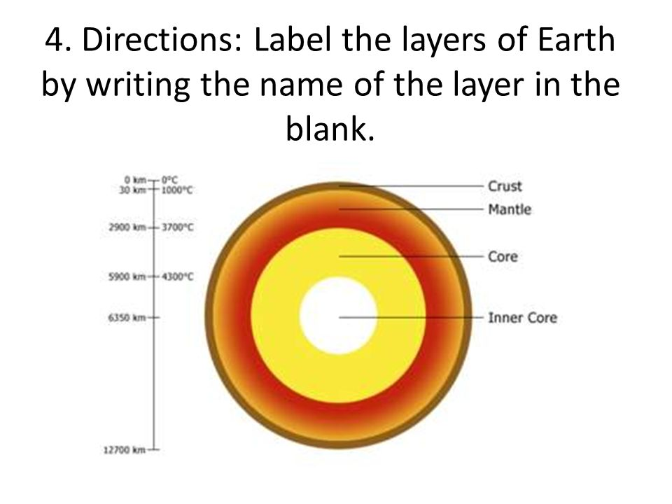 Earths layers diagram unlabeled diy enthusiasts wiring diagrams interior earth layers full hd maps locations another world rh picemaps com layers of the earth diagram layers of the earth diagram ccuart Images