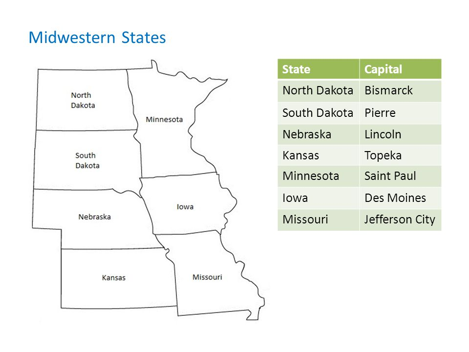 State Capitals Middle School Social Stus Ppt Online