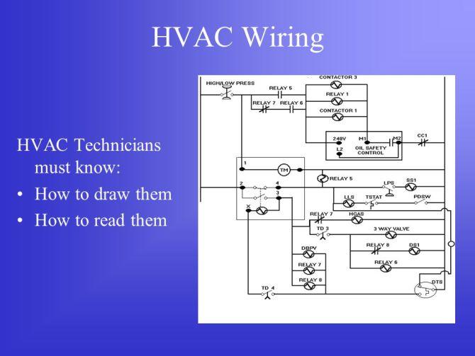 hvac wiring understanding wiring  ppt download