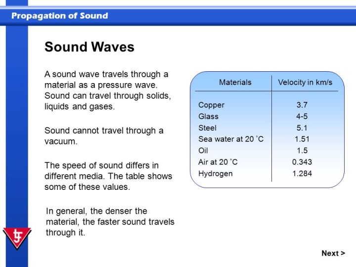 Why Sound Wave Cannot Travel In Vacuum | Joshymomo org