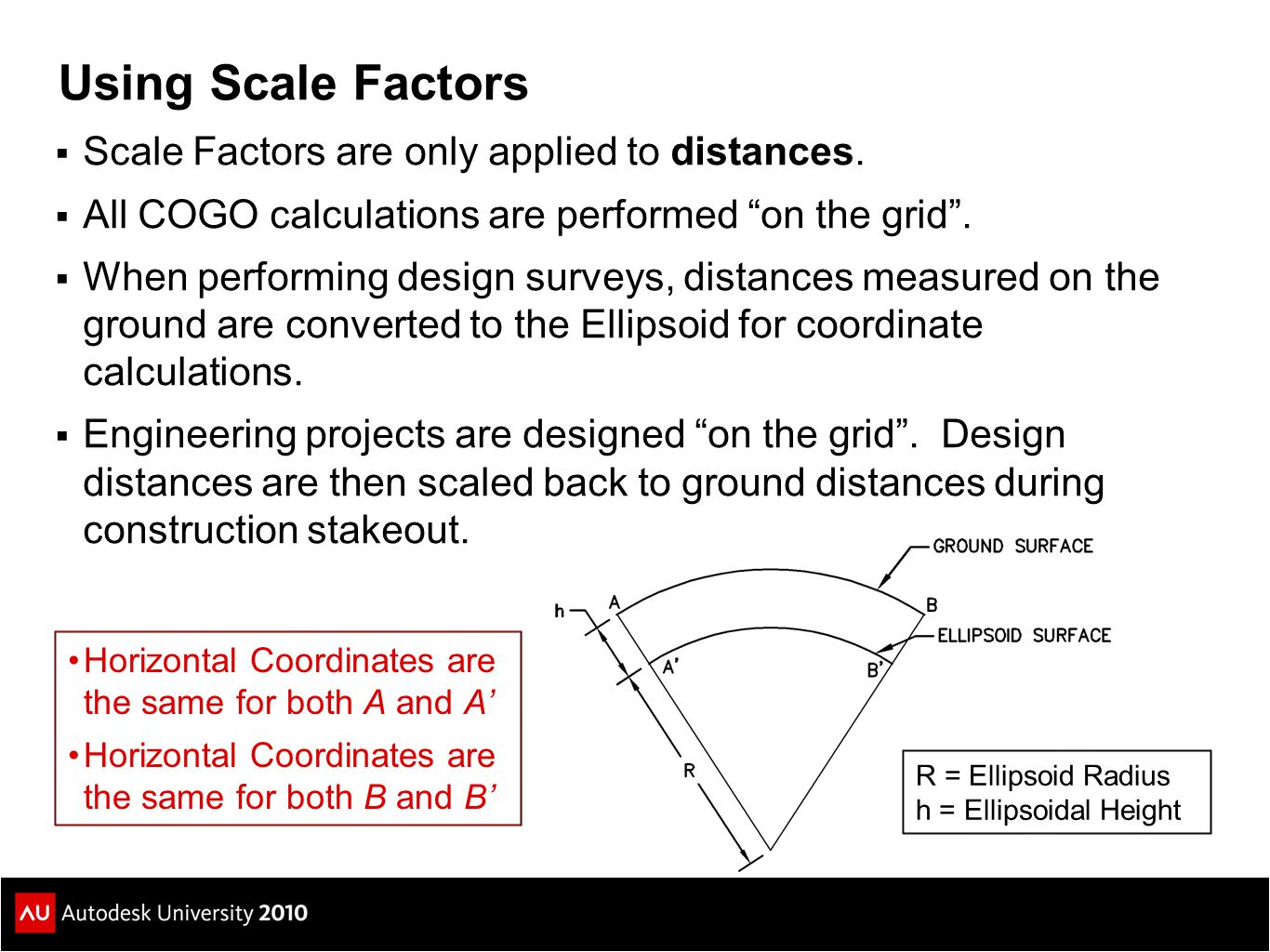 Solving The Grid To Ground Problem With Custom