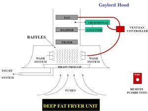 RANGE GUARD  GAYLORD HOOD  ppt video online download