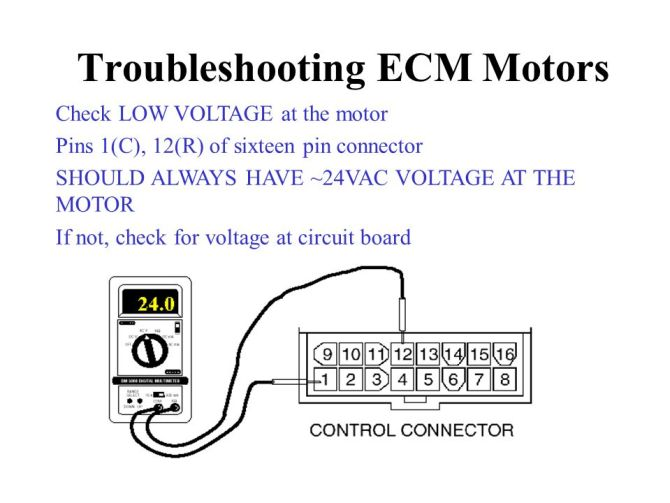 ge  ecm motor technology and troubleshooting  ppt download