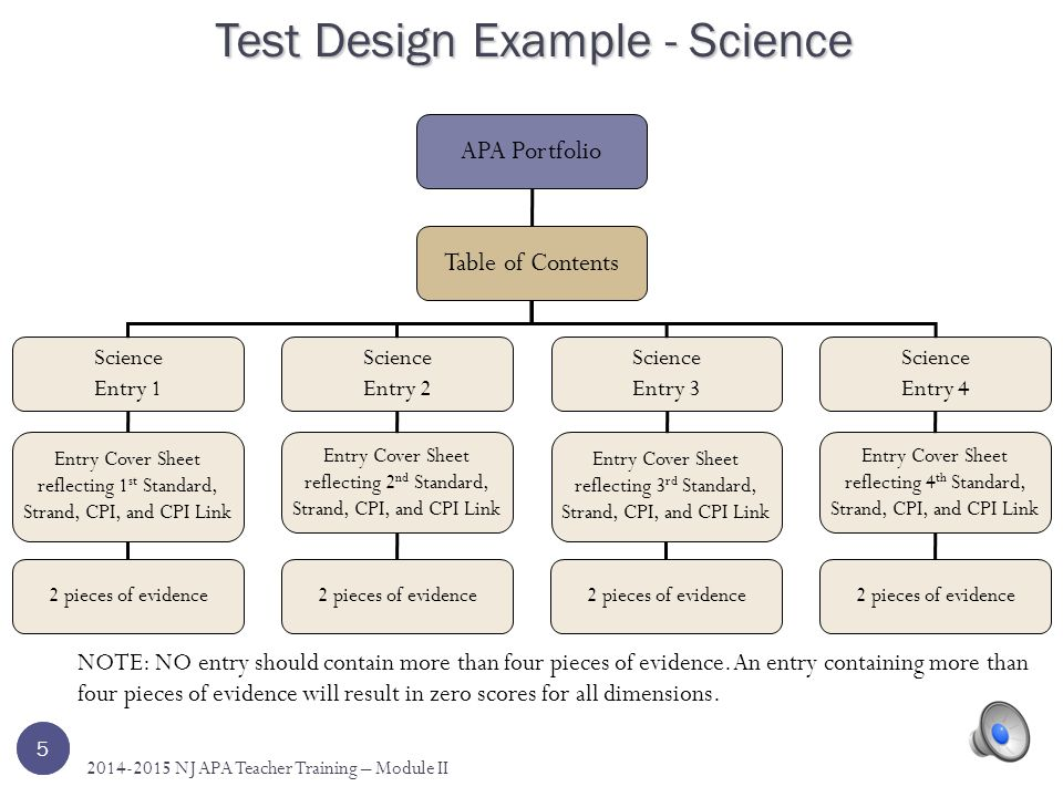cpi training manual test answers rh cpi training manual test answers elzplorers de cpi training manual pdf CPI Training Test