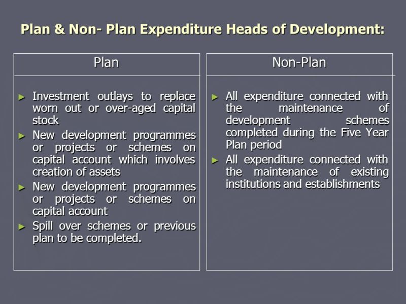 Image result for DIFFERENCES BETWEEN Plan Expenditure and Non-Plan Expenditure