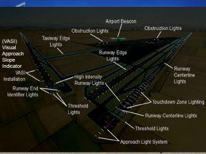 AIRPORT RUNWAY  ppt video online download