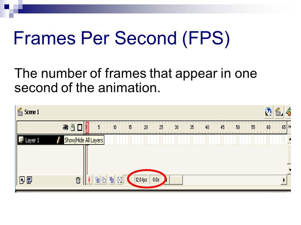 12 Frames Per Second Animation | Framejdi.org