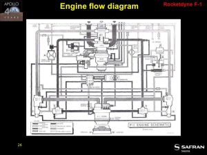 SNECMA – Space Engines Division  ppt video online download