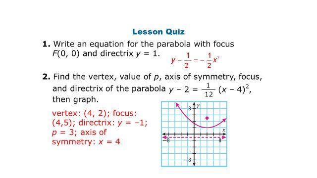 Parabola. - ppt video online download