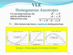 Vapor and Liquid Equilibrium  ppt video online download