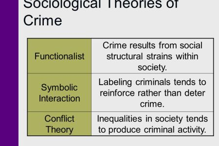 Full Hd Pictures Wallpaper Sociological Theories Full Hd