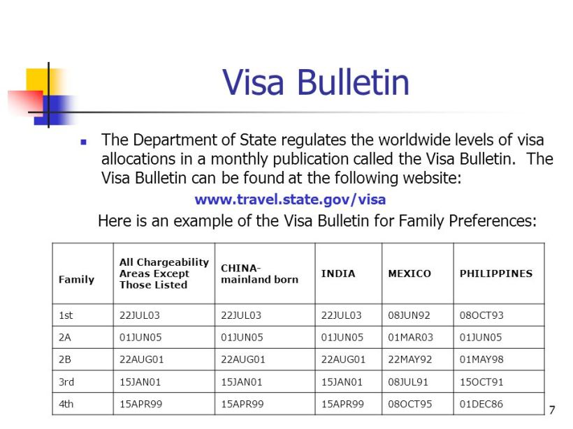 Http Travel State Gov Content Visas En Law And Policy Bulletin Html
