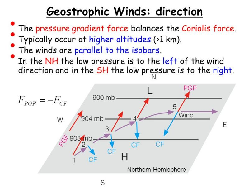 Image result for Geostrophic Winds: