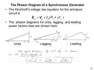 Chapter 4 Synchronous Generators  ppt video online download