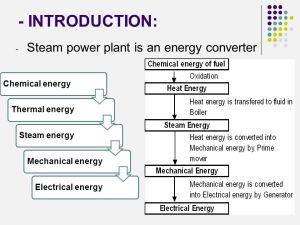 Steam (Vapour) Power Plant Rankine cycle Power Plant  ppt