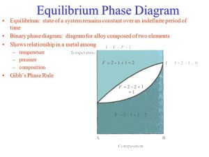 Phase Any physically distinct, chemically homogeneous and