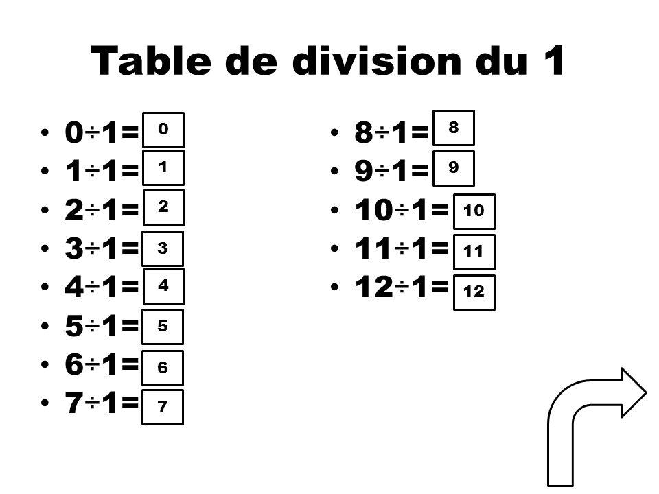 de multiplication division addition