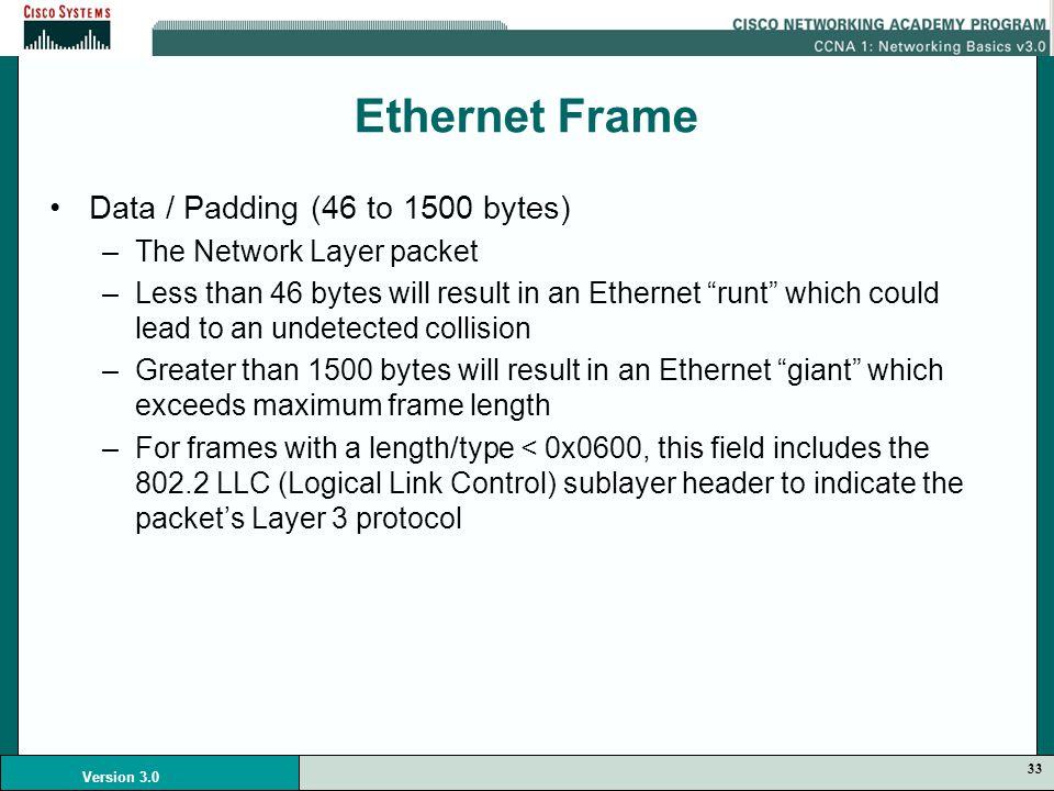 Ethernet Frame Consists Of | Siteframes.co