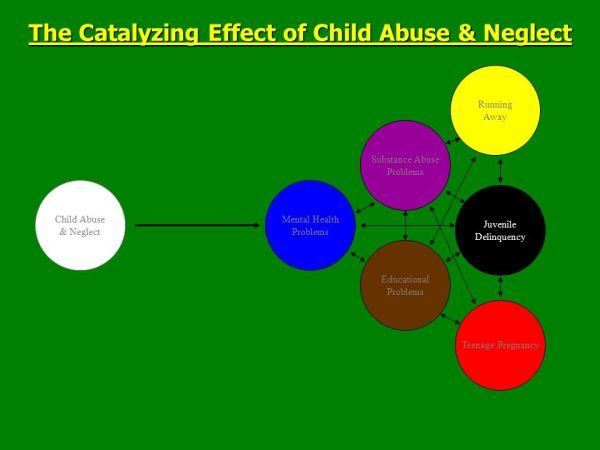 attachment and trauma specialists child abuse amp neglect - 960×720