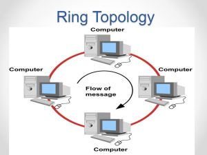 Network topology  ppt video online download