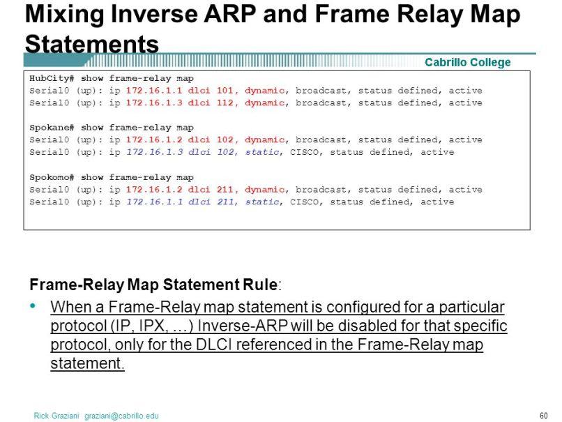 Show Frame Relay Map Command | Allframes5.org