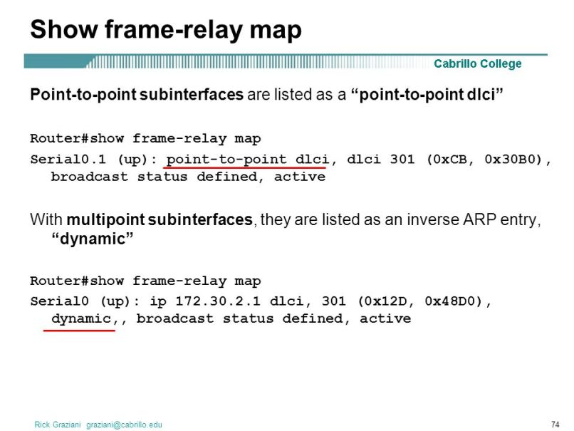 Show Frame Relay Map Status Deleted | Allframes5.org