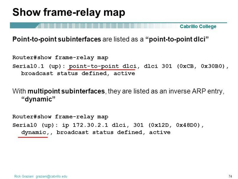 Frame Relay Inverse Arp On Subinterface | Framess.co