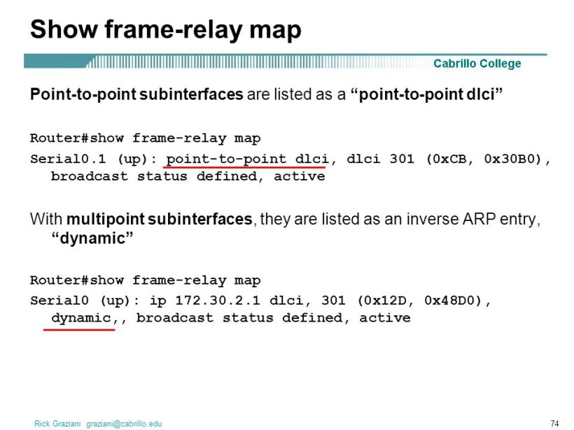 Show Frame Relay Map Ietf | Nakanak org