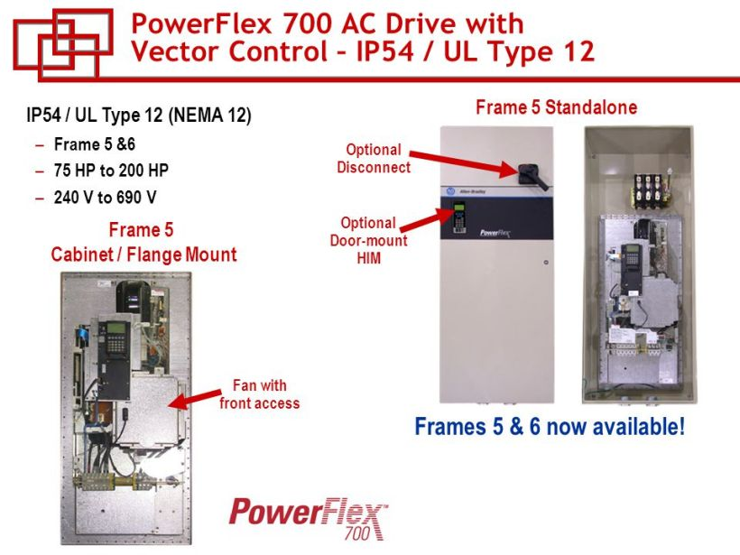 course w 53 powerflex ac drives ppt  powerflex 700 drive frame 9 components  replacement installation instructions