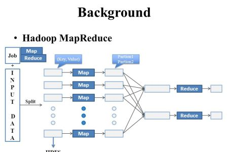 Map reduce hadoop free wallpaper for maps full maps real world hadoop implementing a left outer join in map reduce stage mapreduce hadoop toma daretodonate co mapreduce hadoop the truth about mapreduce ccuart Image collections