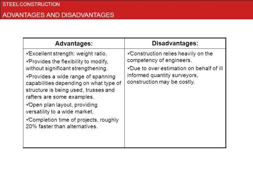 concrete frame advantages and disadvantages | Allframes5.org