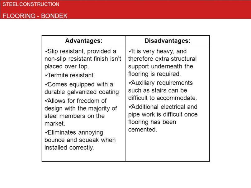 Concrete Frame Construction Advantages And Disadvantages   Framejdi.org