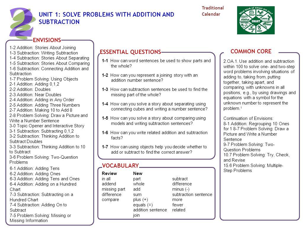 Envision Math Grade 5 Worksheet