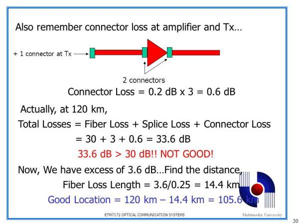 L5 Optical Fiber Link and LAN Design - ppt video online ...