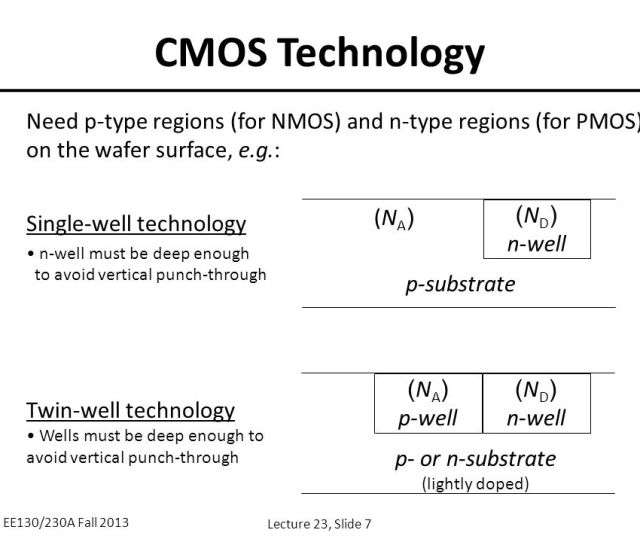 Cmos Technology Need P Type Regions For Nmos And N Type Regions