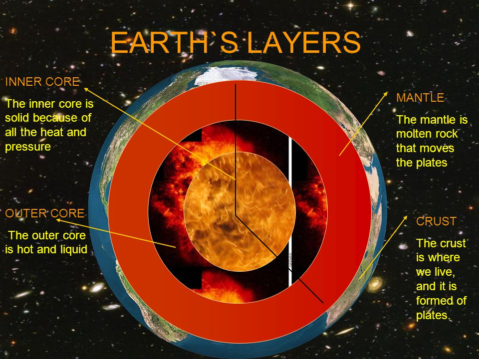 EARTH S LAYERS INNER CORE   ppt video online download EARTH S LAYERS INNER CORE