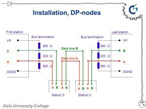 technical basics The PROFIBUS protocols Wiring  ppt video