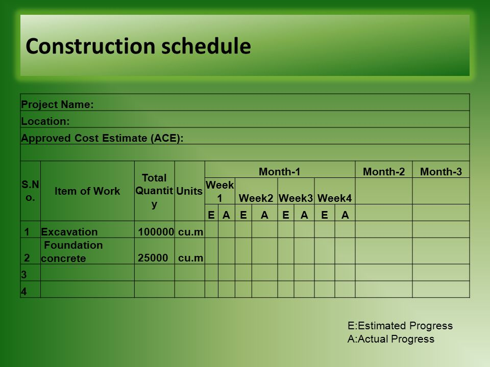 CONSTRUCTION MANAGEMENT AND ADMINISTRATION   ppt video online download Construction schedule