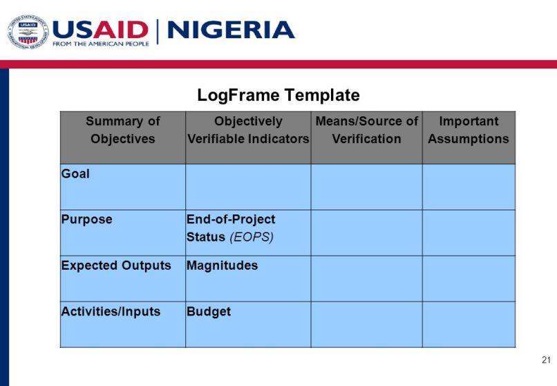 Project logframe template framesite usaid logframe template framesite co maxwellsz