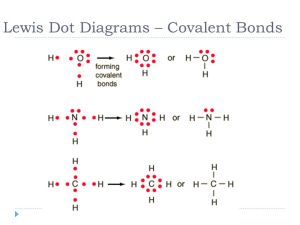 Chemical Bonding Ms Manning  ppt video online download